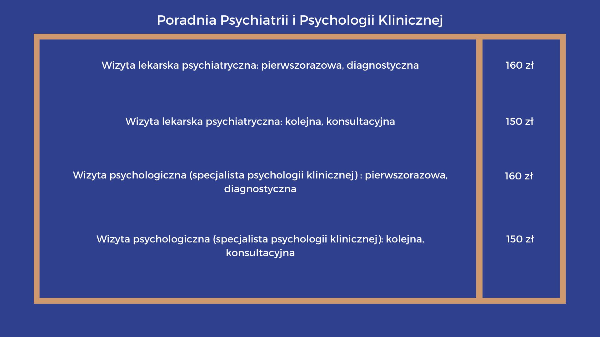 Poradnia psychiatrii i psycholgii medycznej
